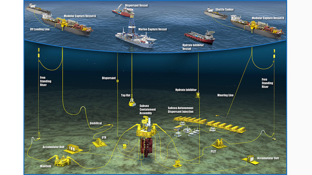 marine well containment system overview